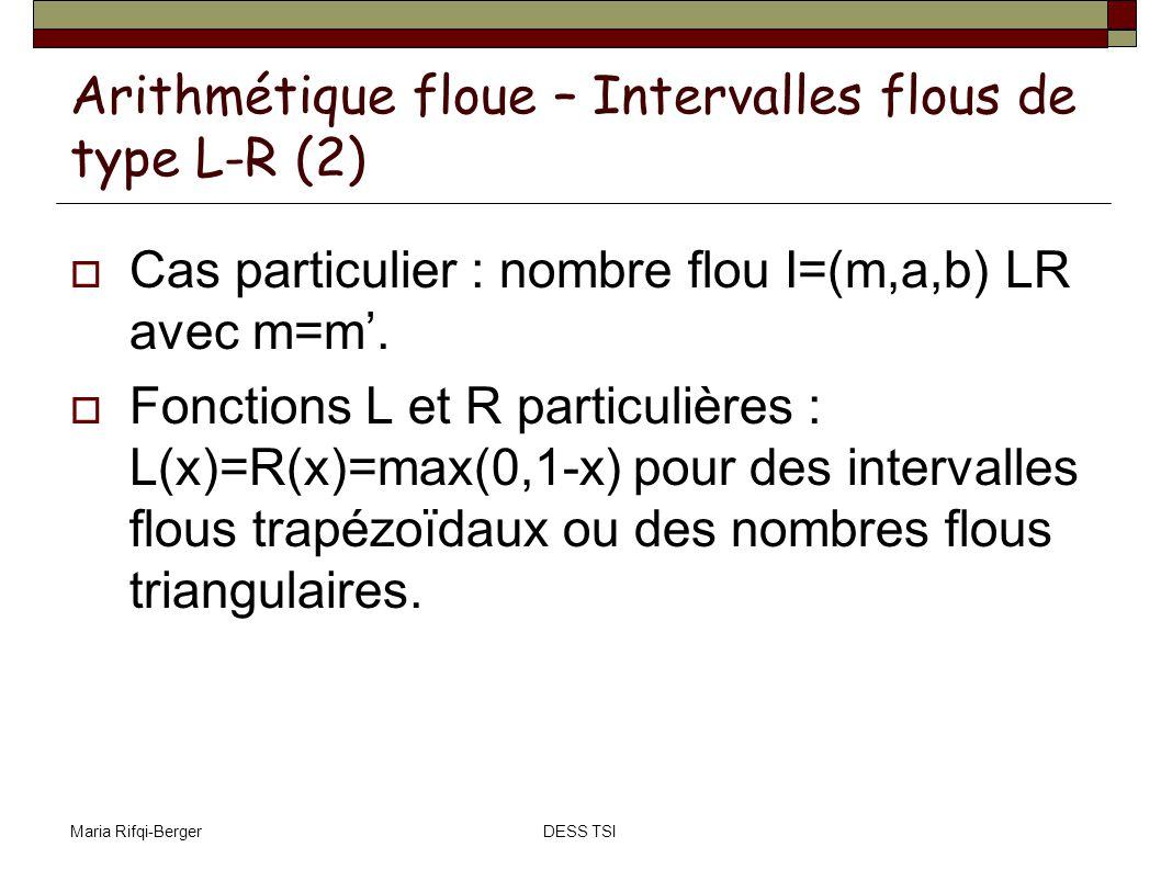 Maria Rifqi-BergerDESS TSI Arithmétique floue – Intervalles flous de type L-R (2) Cas particulier : nombre flou I=(m,a,b) LR avec m=m. Fonctions L et