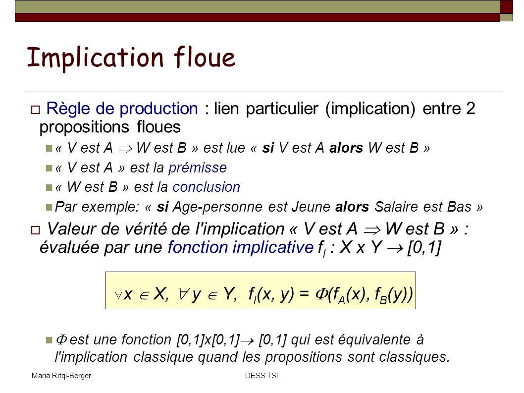 Maria Rifqi-BergerDESS TSI Règle de production : lien particulier (implication) entre 2 propositions floues « V est A W est B » est lue « si V est A a
