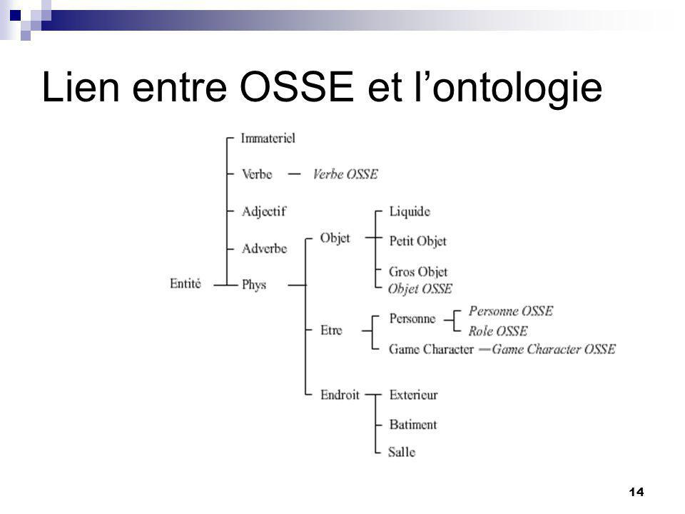 14 Lien entre OSSE et lontologie