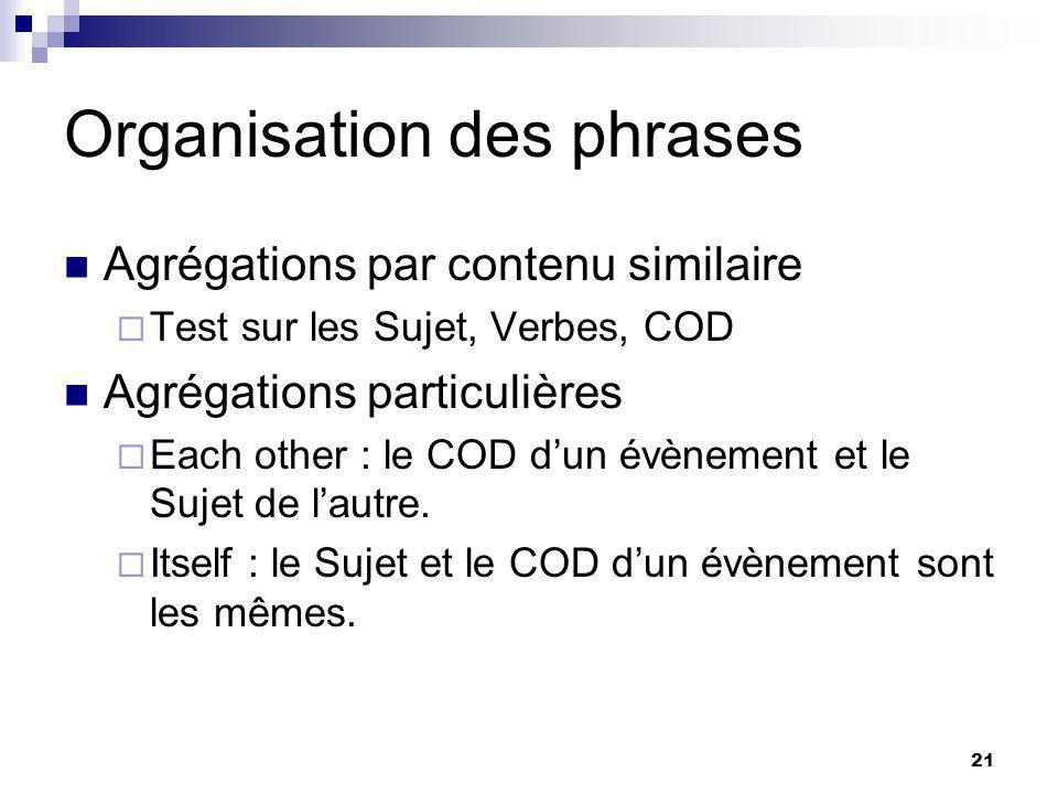 21 Organisation des phrases Agrégations par contenu similaire Test sur les Sujet, Verbes, COD Agrégations particulières Each other : le COD dun évènement et le Sujet de lautre.