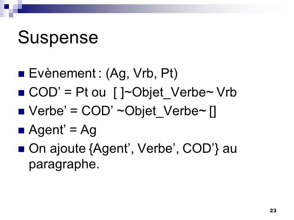 23 Suspense Evènement : (Ag, Vrb, Pt) COD = Pt ou [ ]~Objet_Verbe~ Vrb Verbe = COD ~Objet_Verbe~ [] Agent = Ag On ajoute {Agent, Verbe, COD} au paragraphe.