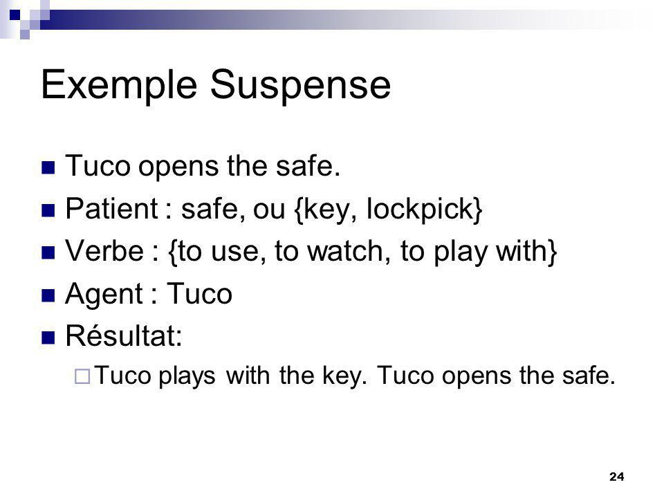 24 Exemple Suspense Tuco opens the safe.