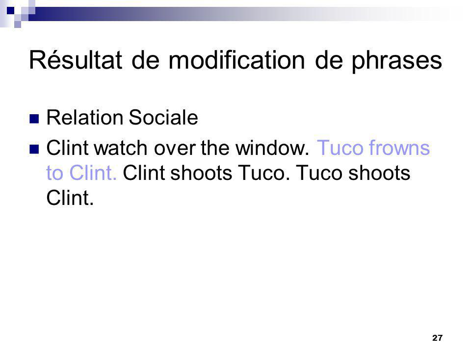 27 Résultat de modification de phrases Relation Sociale Clint watch over the window. Tuco frowns to Clint. Clint shoots Tuco. Tuco shoots Clint.