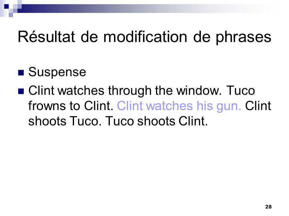 28 Résultat de modification de phrases Suspense Clint watches through the window.