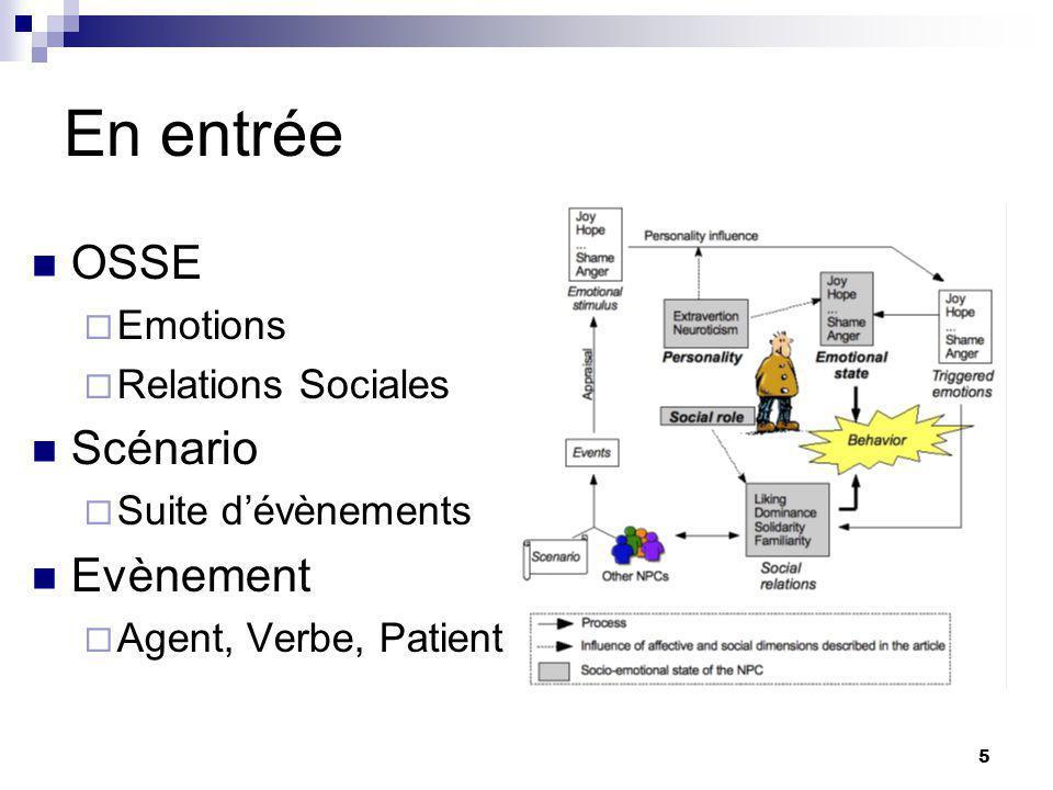 5 En entrée OSSE Emotions Relations Sociales Scénario Suite dévènements Evènement Agent, Verbe, Patient