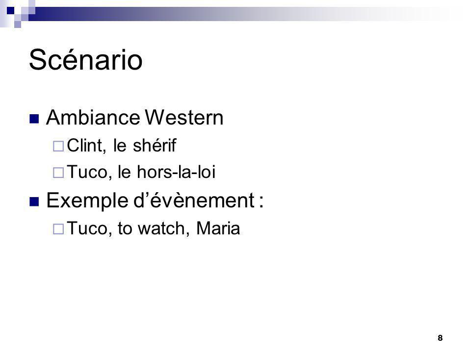 8 Scénario Ambiance Western Clint, le shérif Tuco, le hors-la-loi Exemple dévènement : Tuco, to watch, Maria