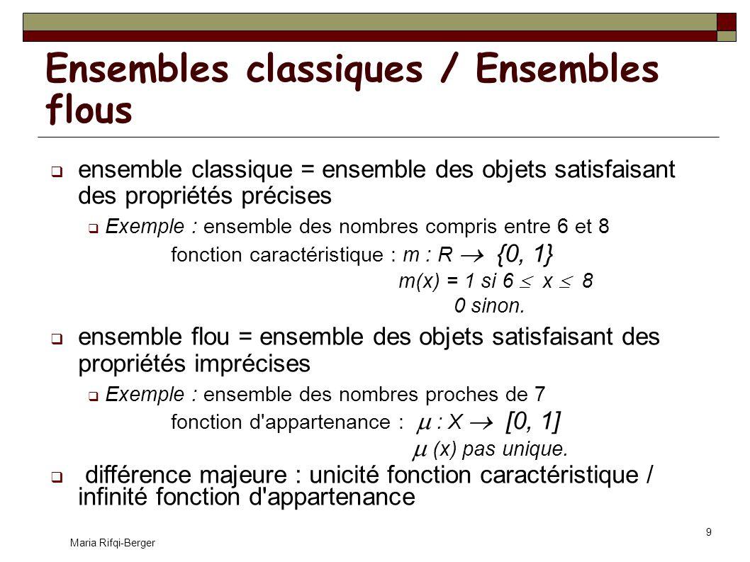 Maria Rifqi-Berger 10 Théorie des sous-ensembles flous X ensemble de référence A sous-ensemble flou de X défini par une fonction d appartenance X [0, 1] Caractéristiques Noyau : éléments appartenant de façon absolue Noy(A) = {x X / (x) = 1} Support : éléments appartenant au moins un peu Supp(A) = {x X / (x) 0}