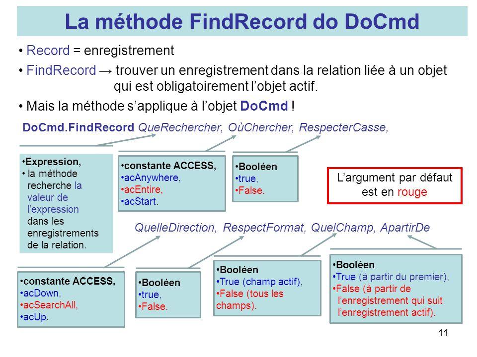 11 La méthode FindRecord do DoCmd Record = enregistrement FindRecord trouver un enregistrement dans la relation liée à un objet qui est obligatoiremen