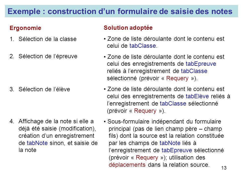 13 Exemple : construction dun formulaire de saisie des notes Ergonomie 1.Sélection de la classe 2.Sélection de lépreuve 3.Sélection de lélève 4.Affich