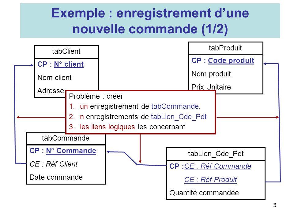 3 Exemple : enregistrement dune nouvelle commande (1/2) tabCommande CP : N° Commande CE : Réf Client Date commande tabLien_Cde_Pdt CP :CE : Réf Comman