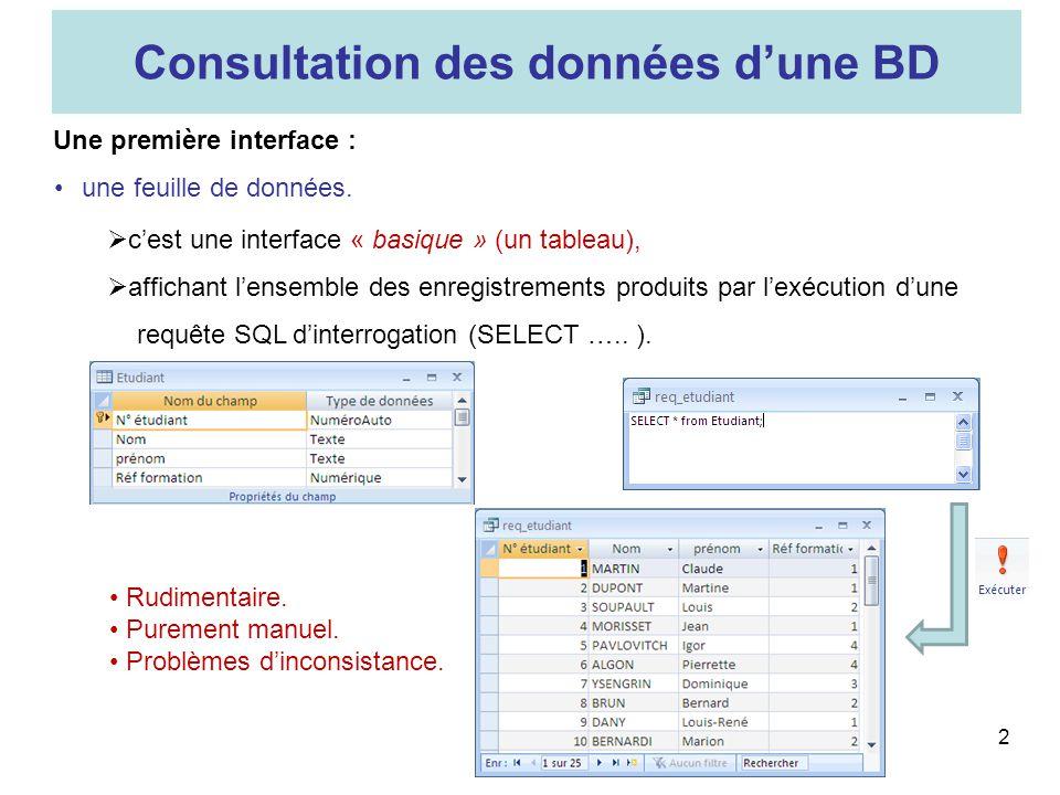2 Consultation des données dune BD une feuille de données. cest une interface « basique » (un tableau), affichant lensemble des enregistrements produi