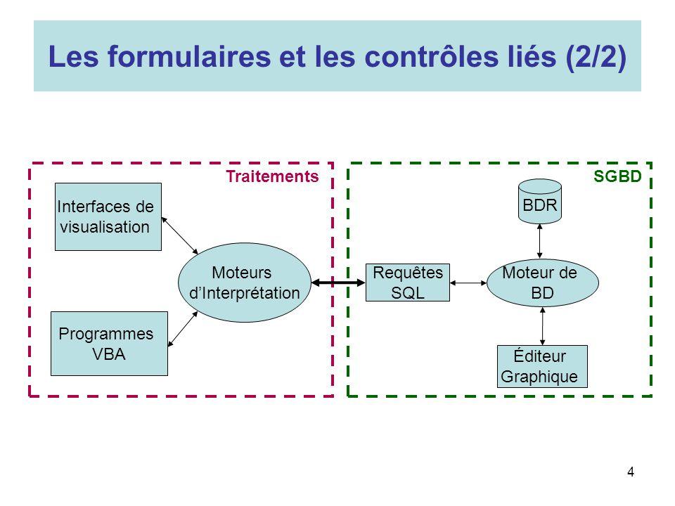 Les formulaires et les contrôles liés (2/2) 4 BDR Requêtes SQL Éditeur Graphique Interfaces de visualisation Programmes VBA Moteur de BD Moteurs dInte