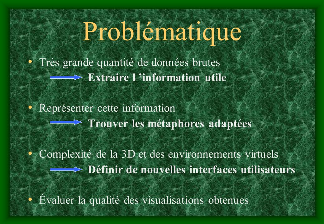 Problématique Très grande quantité de données brutes Extraire l information utile Représenter cette information Trouver les métaphores adaptées Comple