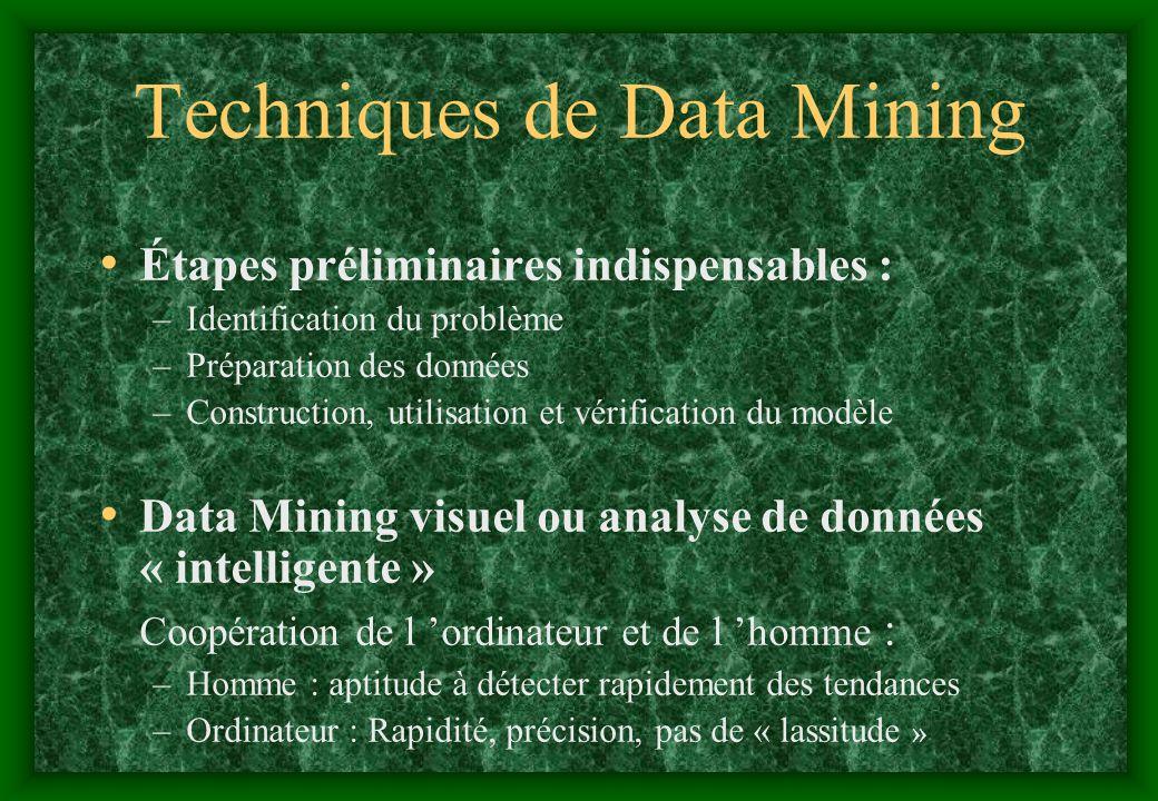 Techniques de Data Mining Étapes préliminaires indispensables : –Identification du problème –Préparation des données –Construction, utilisation et vér