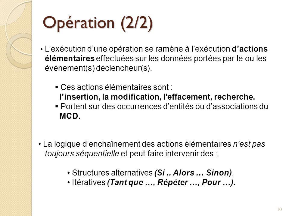 10 Opération (2/2) La logique denchaînement des actions élémentaires nest pas toujours séquentielle et peut faire intervenir des : Structures alternat