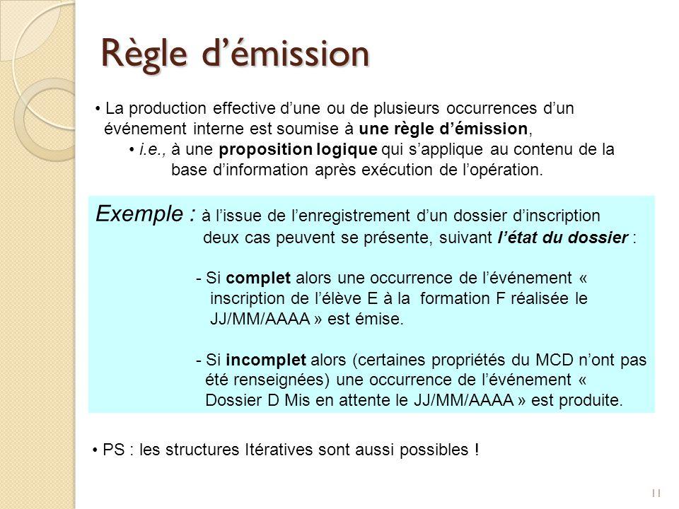 11 Règle démission La production effective dune ou de plusieurs occurrences dun événement interne est soumise à une règle démission, i.e., à une propo