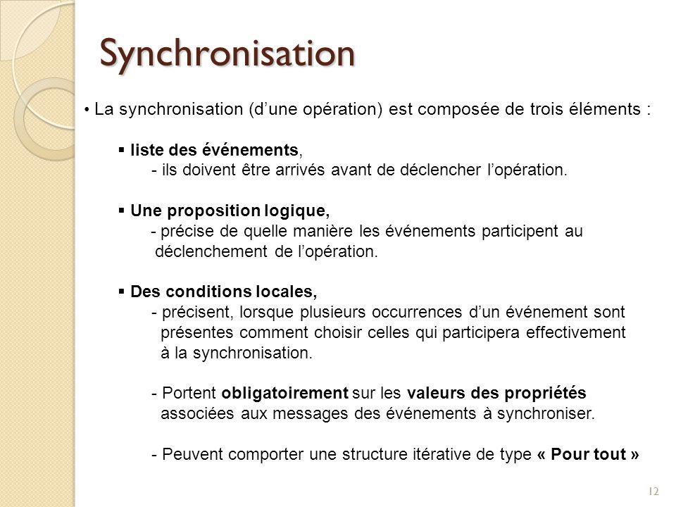 12 Synchronisation La synchronisation (dune opération) est composée de trois éléments : liste des événements, - ils doivent être arrivés avant de décl
