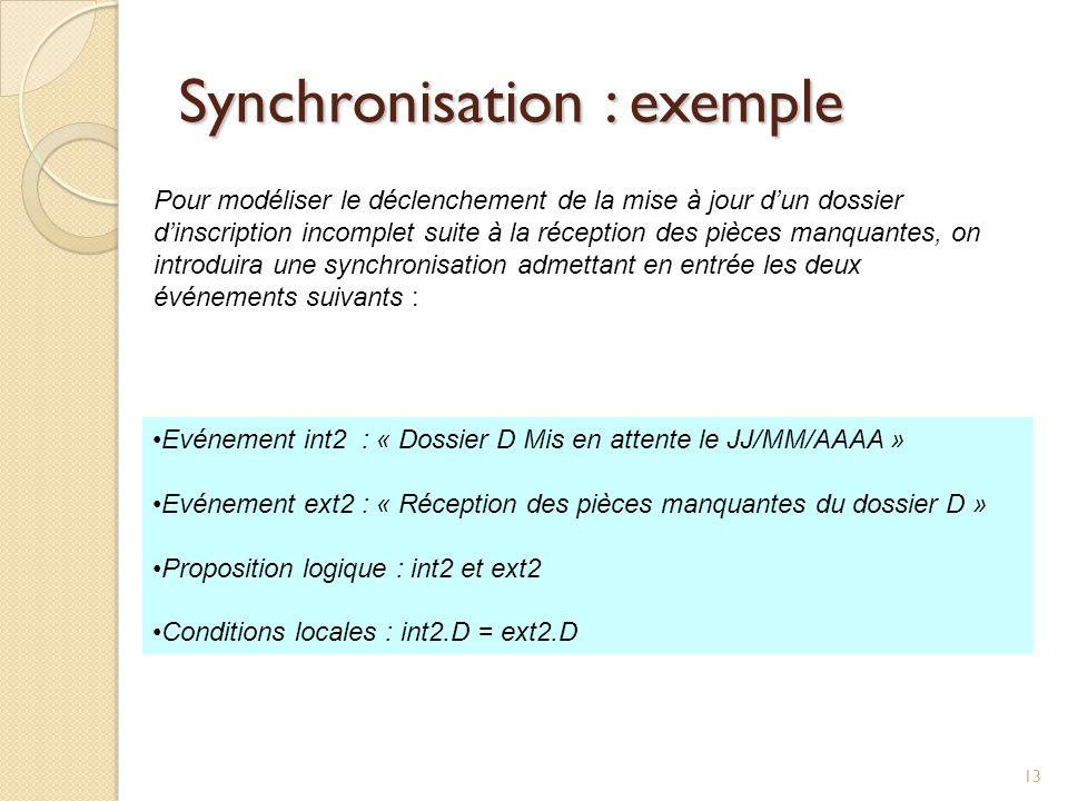 13 Synchronisation : exemple Evénement int2 : « Dossier D Mis en attente le JJ/MM/AAAA » Evénement ext2 : « Réception des pièces manquantes du dossier