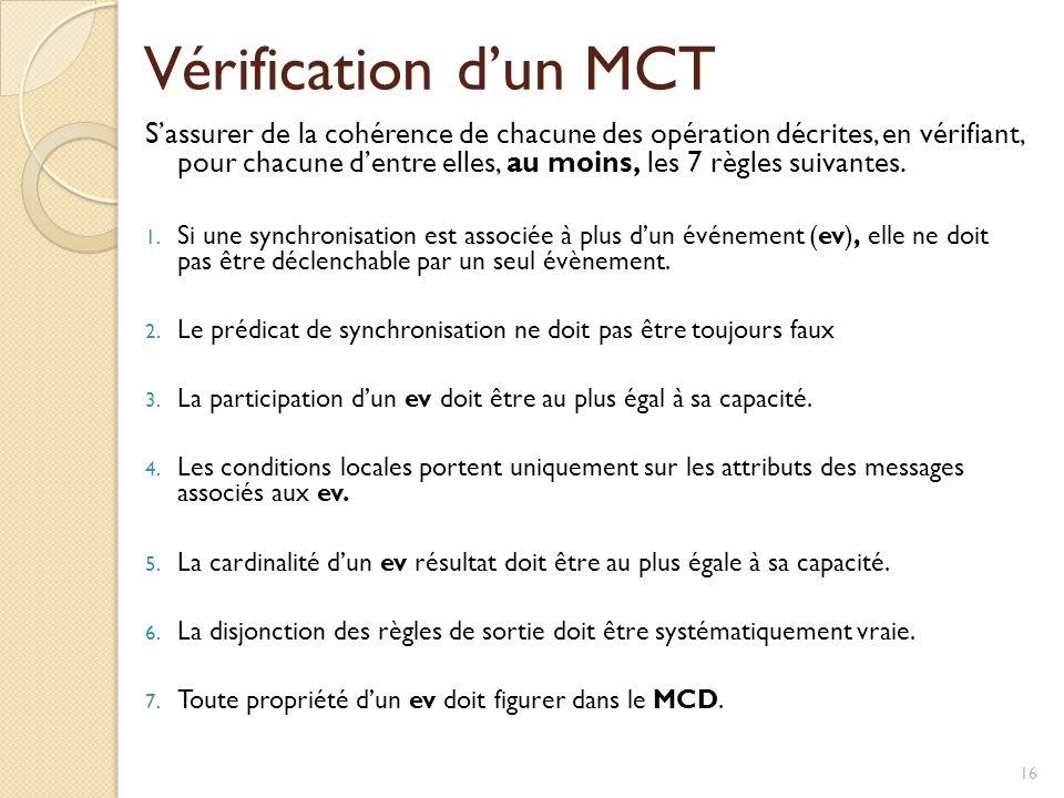 16 Vérification dun MCT Sassurer de la cohérence de chacune des opération décrites, en vérifiant, pour chacune dentre elles, au moins, les 7 règles su