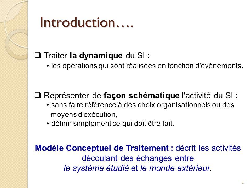 13 Synchronisation : exemple Evénement int2 : « Dossier D Mis en attente le JJ/MM/AAAA » Evénement ext2 : « Réception des pièces manquantes du dossier D » Proposition logique : int2 et ext2 Conditions locales : int2.D = ext2.D Pour modéliser le déclenchement de la mise à jour dun dossier dinscription incomplet suite à la réception des pièces manquantes, on introduira une synchronisation admettant en entrée les deux événements suivants :