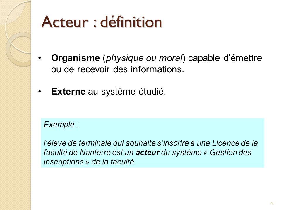 44 Acteur : définition Organisme (physique ou moral) capable démettre ou de recevoir des informations. Externe au système étudié. Exemple : lélève de