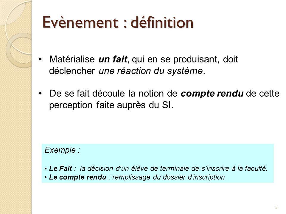 55 Evènement : définition Matérialise un fait, qui en se produisant, doit déclencher une réaction du système. De se fait découle la notion de compte r