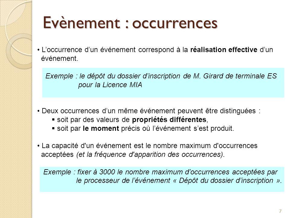 77 Evènement : occurrences Loccurrence dun événement correspond à la réalisation effective dun événement. Exemple : le dépôt du dossier dinscription d