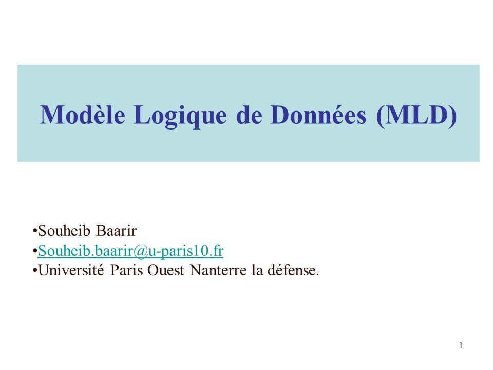 Modèle Logique de Données (MLD) 1 Souheib Baarir Souheib.baarir@u-paris10.fr Université Paris Ouest Nanterre la défense.