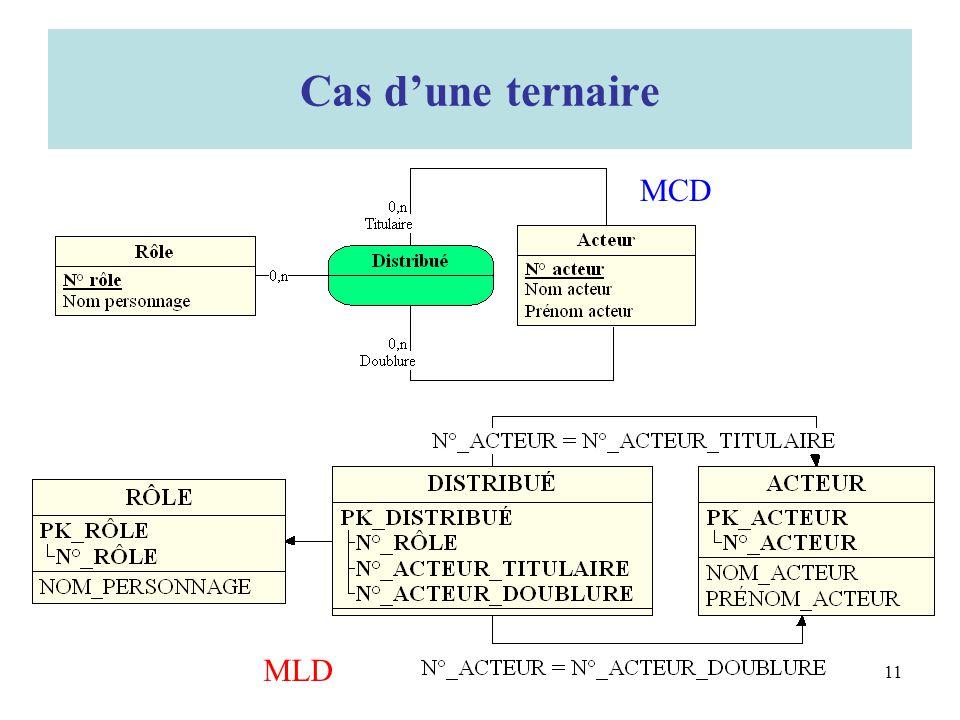 Cas dune ternaire MCD MLD 11