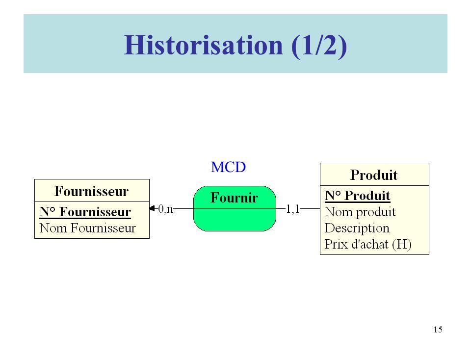 Historisation (1/2) MCD 15