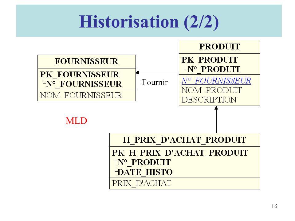 MLD Historisation (2/2) 16