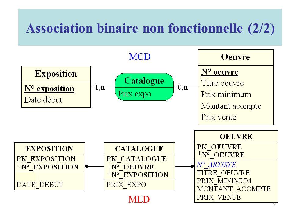 MLD MCD Association binaire non fonctionnelle (2/2) 6