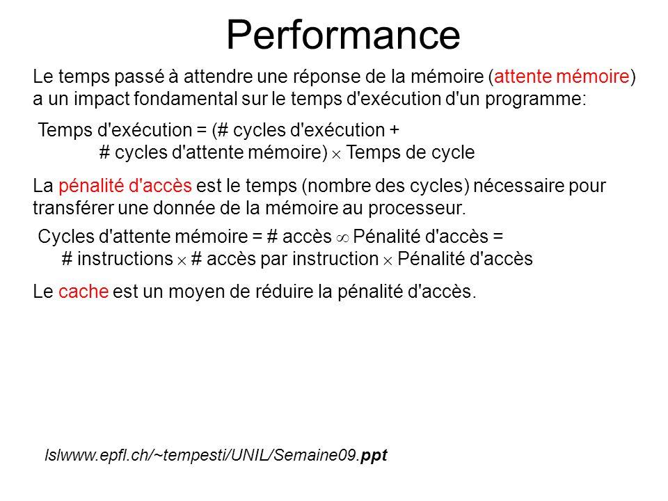 Performance Le temps passé à attendre une réponse de la mémoire (attente mémoire) a un impact fondamental sur le temps d'exécution d'un programme: Tem