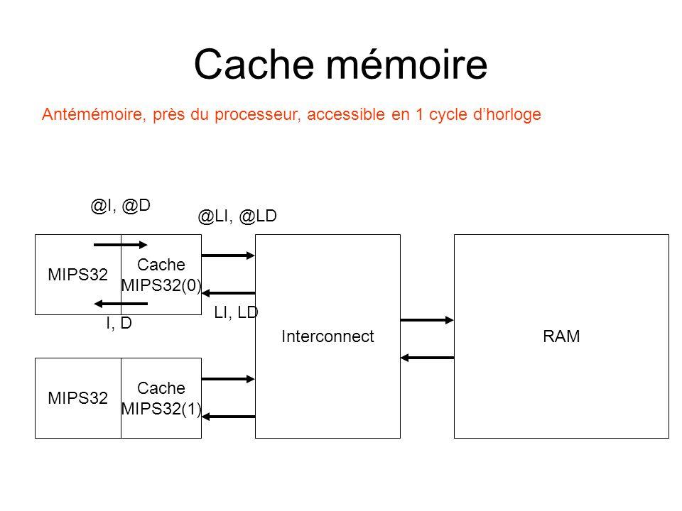 Cache mémoire MIPS32 RAM Interconnect MIPS32 Antémémoire, près du processeur, accessible en 1 cycle dhorloge @LI, @LD LI, LD Cache MIPS32(0) Cache MIP