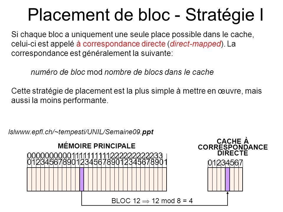Placement de bloc - Stratégie I Si chaque bloc a uniquement une seule place possible dans le cache, celui-ci est appelé à correspondance directe (dire