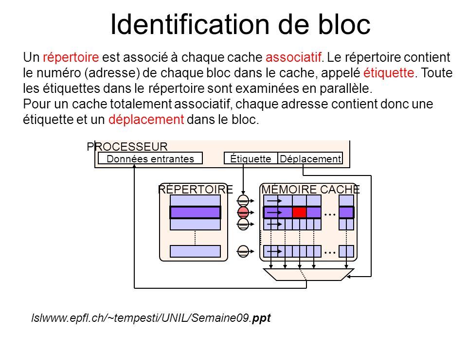 PROCESSEUR Données entrantesÉtiquetteDéplacement Identification de bloc Un répertoire est associé à chaque cache associatif. Le répertoire contient le
