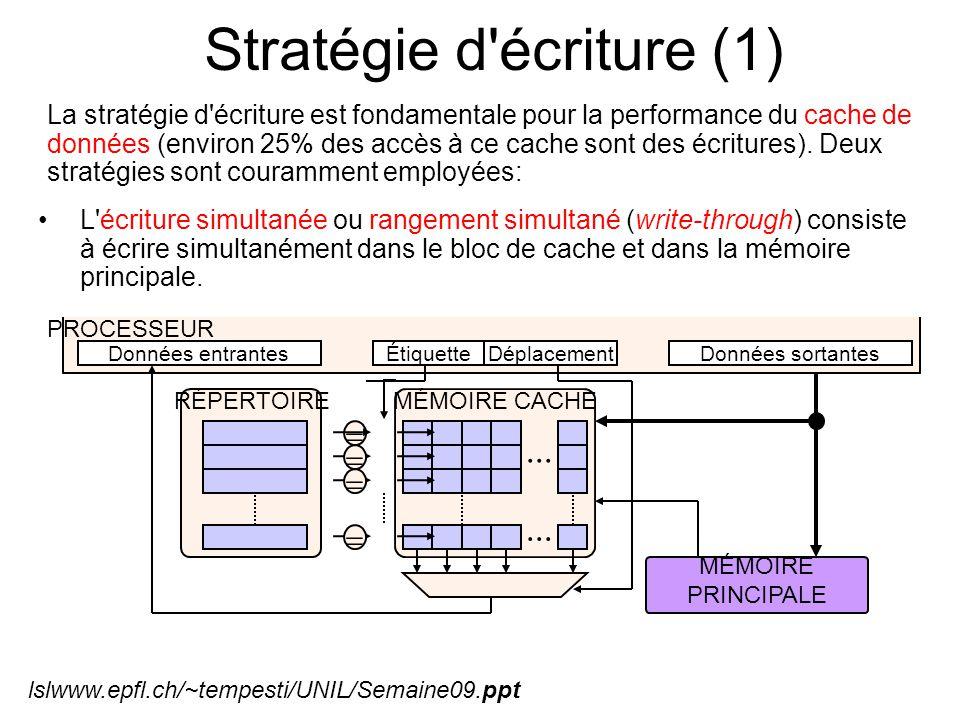 Stratégie d'écriture (1) La stratégie d'écriture est fondamentale pour la performance du cache de données (environ 25% des accès à ce cache sont des é