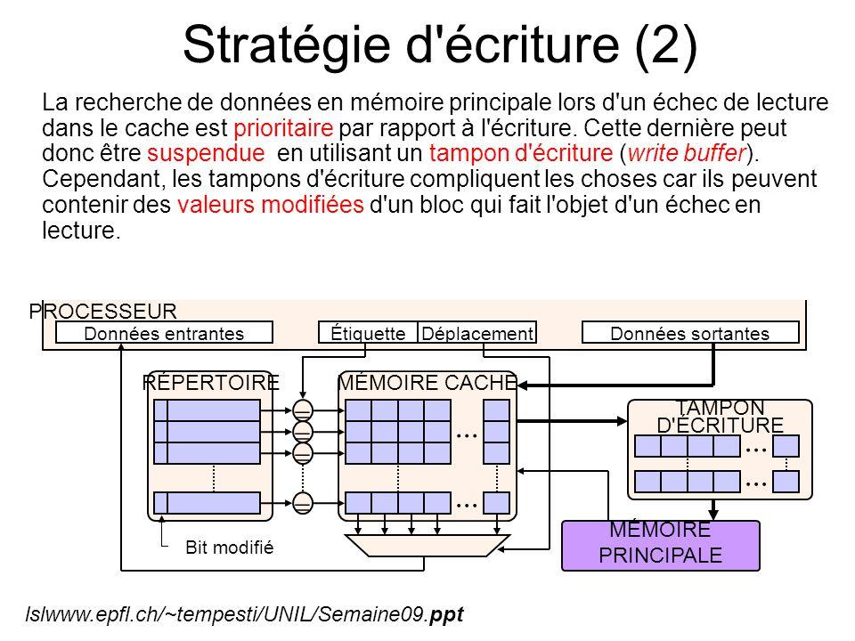 Stratégie d'écriture (2) La recherche de données en mémoire principale lors d'un échec de lecture dans le cache est prioritaire par rapport à l'écritu