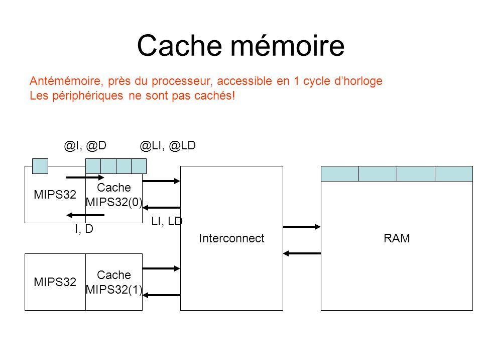 Cache mémoire MIPS32 RAM Interconnect MIPS32 Antémémoire, près du processeur, accessible en 1 cycle dhorloge Les périphériques ne sont pas cachés! @LI