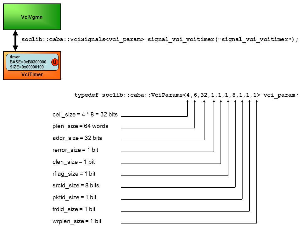 typedef soclib::caba::VciParams vci_param; cell_size = 4 * 8 = 32 bits plen_size = 64 words addr_size = 32 bits rerror_size = 1 bit clen_size = 1 bit
