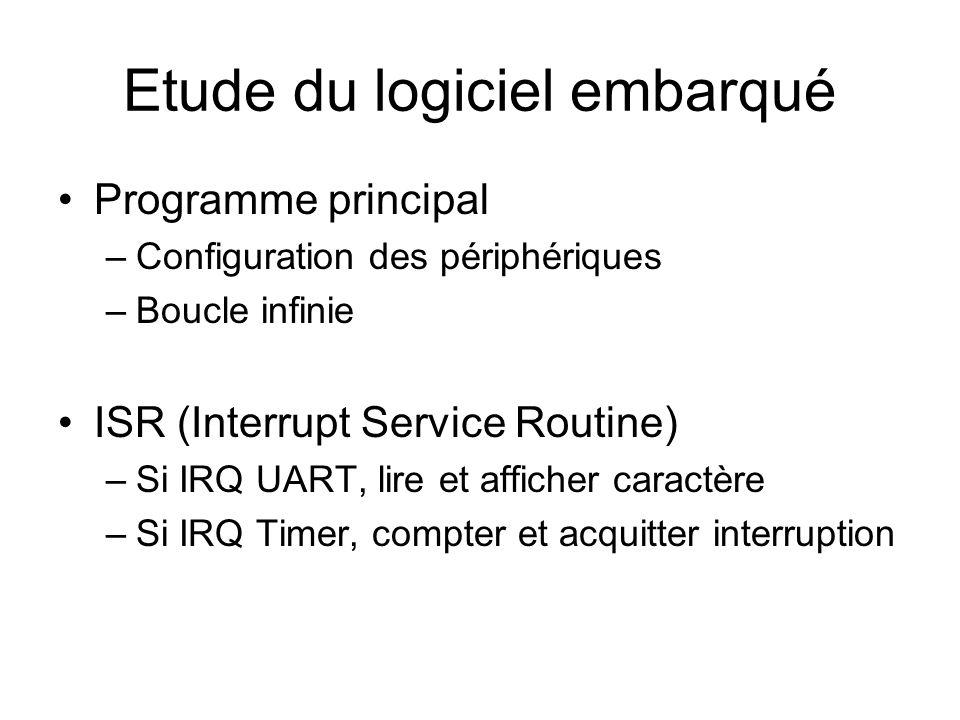 Etude du logiciel embarqué Programme principal –Configuration des périphériques –Boucle infinie ISR (Interrupt Service Routine) –Si IRQ UART, lire et