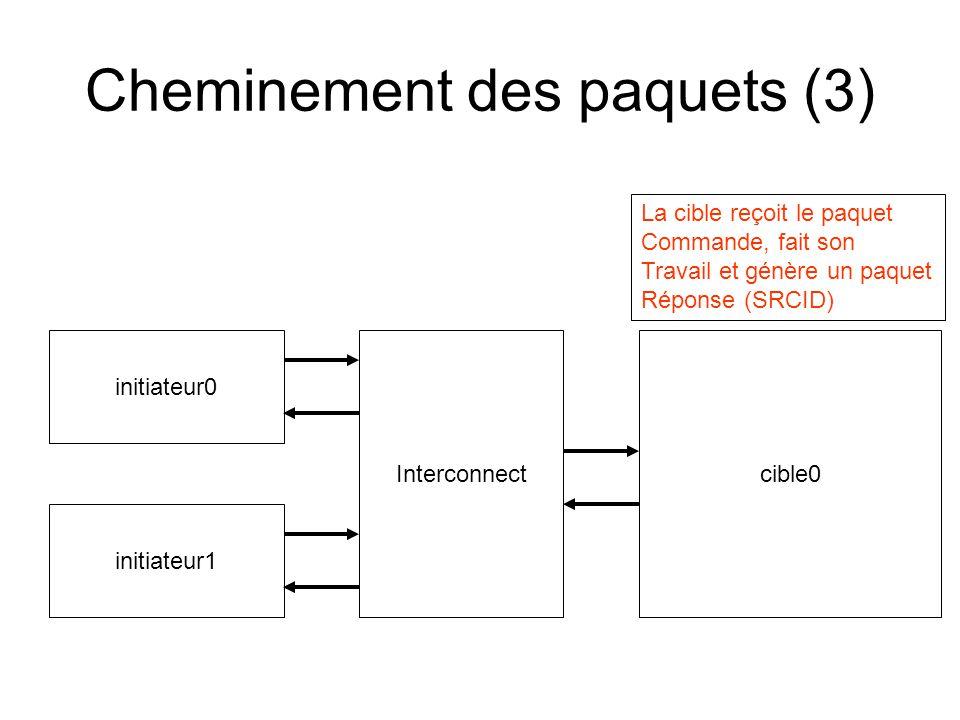 Cheminement des paquets (3) initiateur0 cible0 Interconnect initiateur1 La cible reçoit le paquet Commande, fait son Travail et génère un paquet Répon