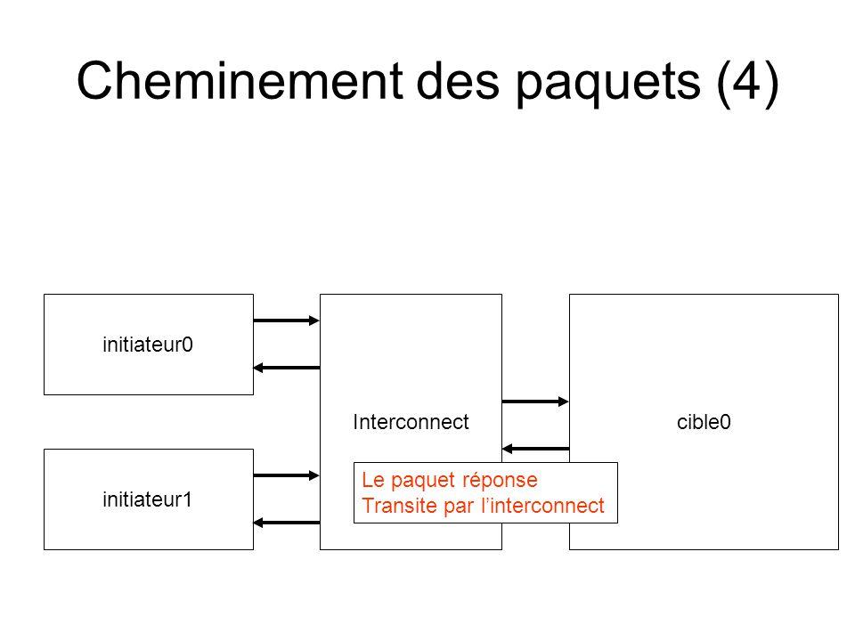 Etude du logiciel embarqué Programme principal –Configuration des périphériques –Boucle infinie ISR (Interrupt Service Routine) –Si IRQ UART, lire et afficher caractère –Si IRQ Timer, compter et acquitter interruption