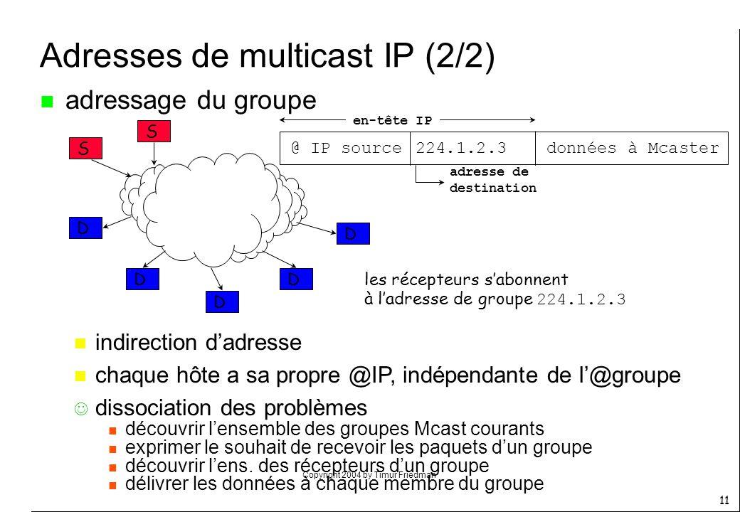 Copyright 2004 by Timur Friedman 11 n indirection dadresse n chaque hôte a sa propre @IP, indépendante de l@groupe dissociation des problèmes n découv