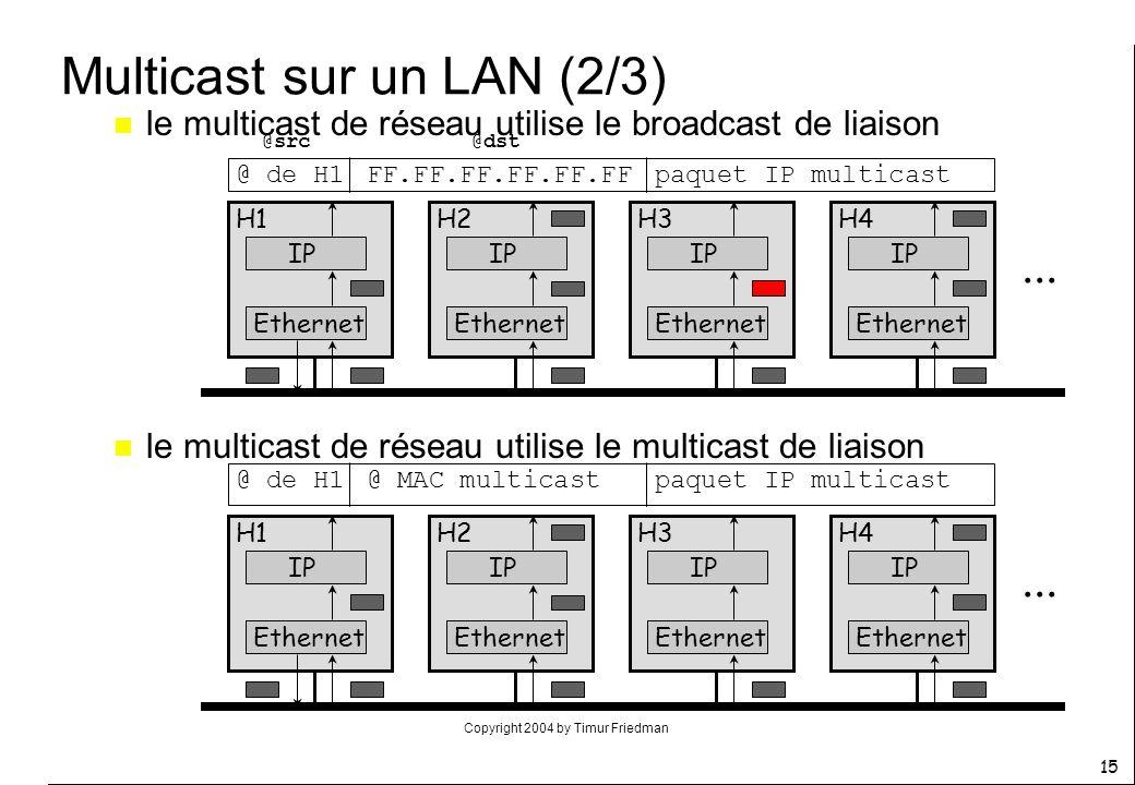 Copyright 2004 by Timur Friedman 15 Multicast sur un LAN (2/3) n le multicast de réseau utilise le broadcast de liaison n le multicast de réseau utili