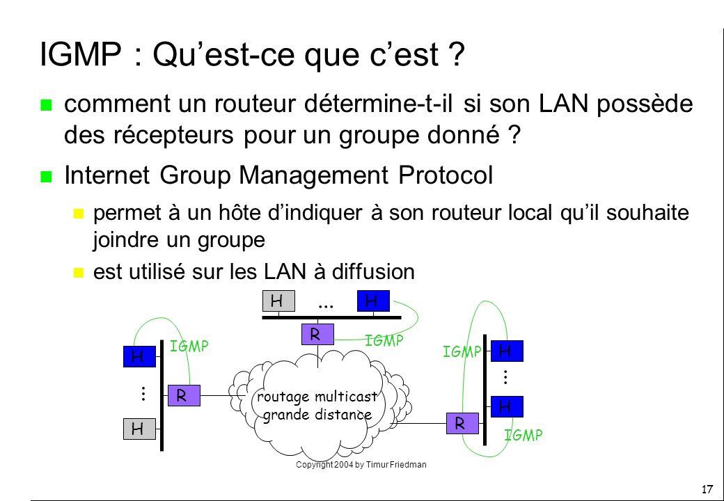 Copyright 2004 by Timur Friedman 17 IGMP : Quest-ce que cest ? n comment un routeur détermine-t-il si son LAN possède des récepteurs pour un groupe do