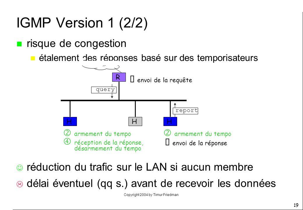 Copyright 2004 by Timur Friedman 19 IGMP Version 1 (2/2) n risque de congestion n étalement des réponses basé sur des temporisateurs R HH envoi de la