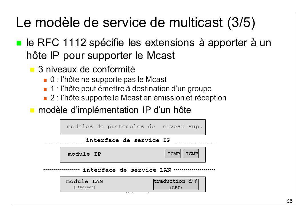 Copyright 2004 by Timur Friedman 25 Le modèle de service de multicast (3/5) n le RFC 1112 spécifie les extensions à apporter à un hôte IP pour support
