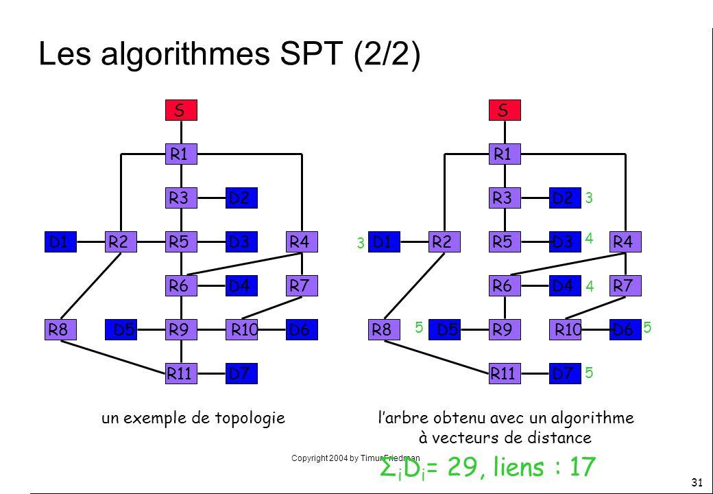 Copyright 2004 by Timur Friedman 31 Les algorithmes SPT (2/2) S R1 R3 R5 R6 R9 R11 R2 R8 D1 D2 D3R4 D4R7 R10D6 D7 D5 S R1 R3 R5 R6 R9 R11 R2 R8 D1 D2
