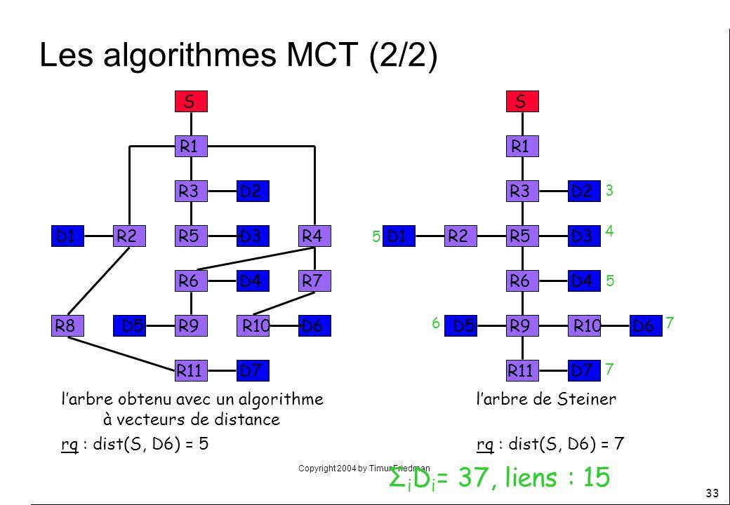 Copyright 2004 by Timur Friedman 33 Les algorithmes MCT (2/2) S R1 R3 R5 R6 R9 R11 R2 R8 D1 D2 D3R4 D4R7 R10D6 D7 D5 larbre obtenu avec un algorithme